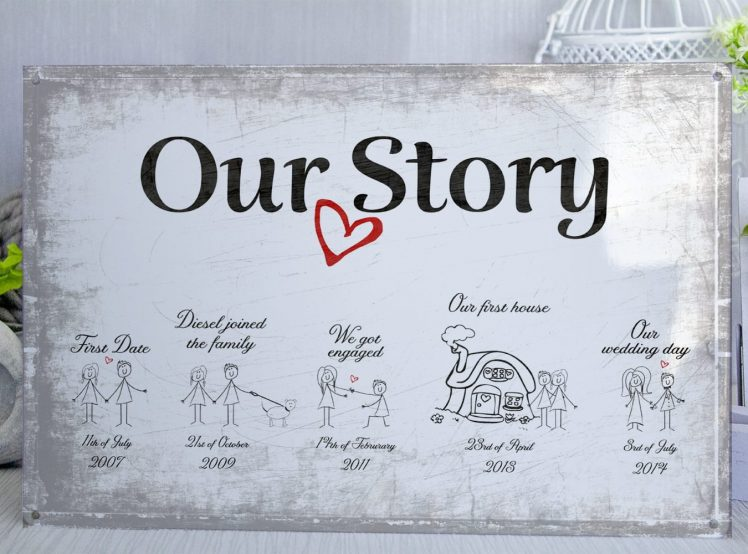 Personalised distressed metal sign with a time line of your story on it.